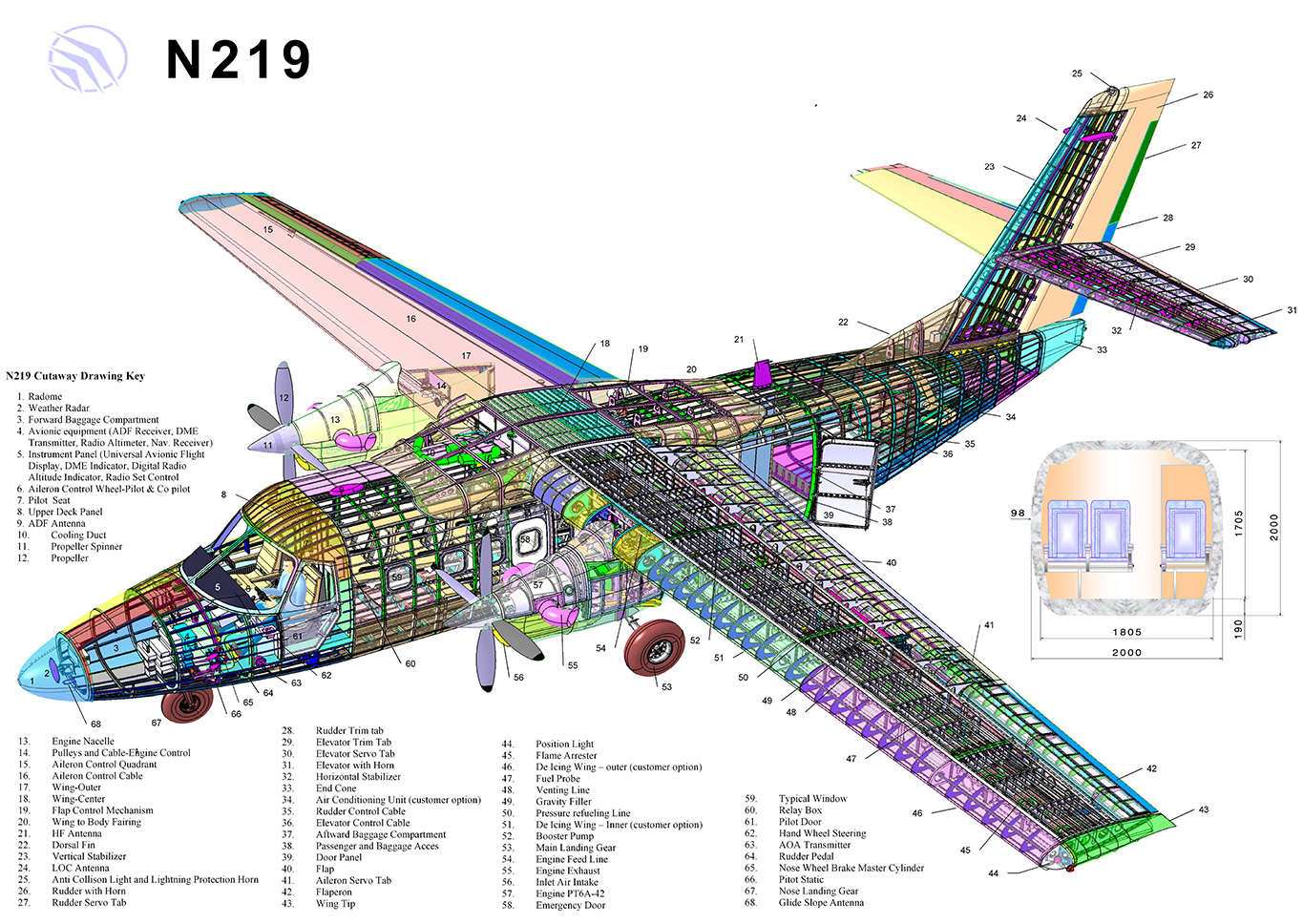 With the CASA C-212 Aviocar as its benchmark, DI enlisted help from the Industry Ministry in 2011 to complete a prototype for Indonesia's very own short-takeoff-and-landing (STOL) aircraft N-219. It closely collaborated with LAPAN in designing the aircraft's materials and components. (Indonesian Aerospace)