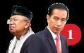 Jokowi & Ma'aruf - The Jakarta Post